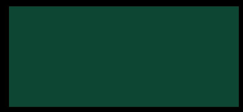 LOGO UNIDAD DE INTEGRACIÓN CURRICULAR